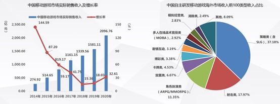 活动回顾丨2021市场风向观察及买量投放合规建议