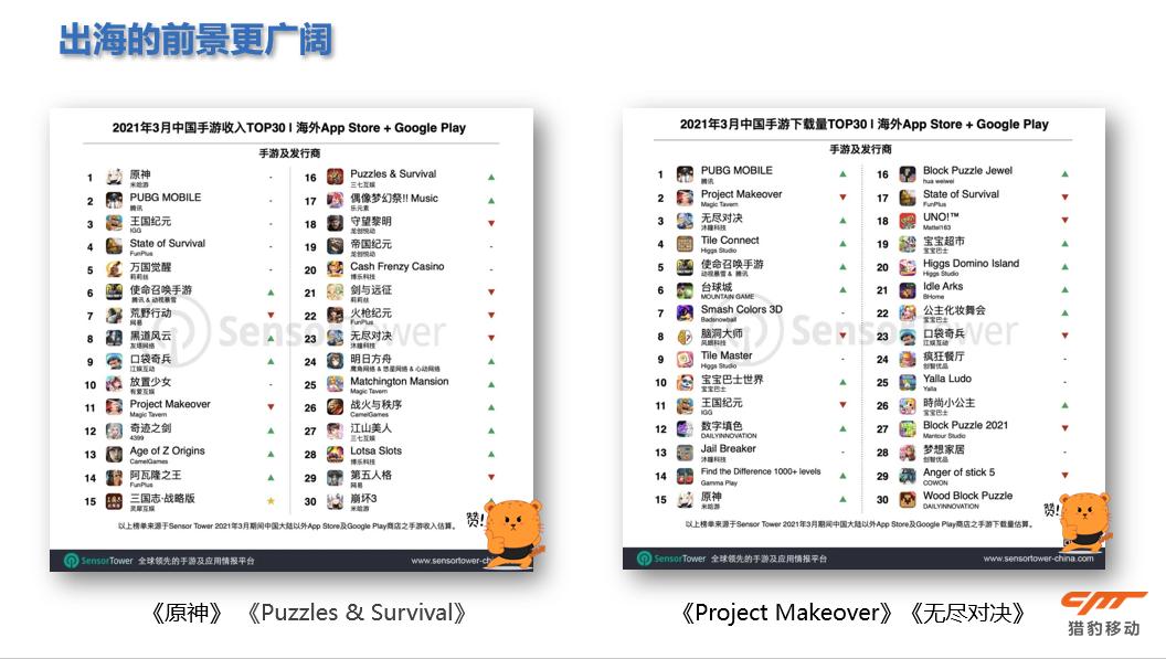 出海榜单2.png